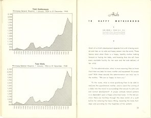 Safeguarding Motherhood Official Opening of Maternity Pavilion Booklet 1950 Page 32,33